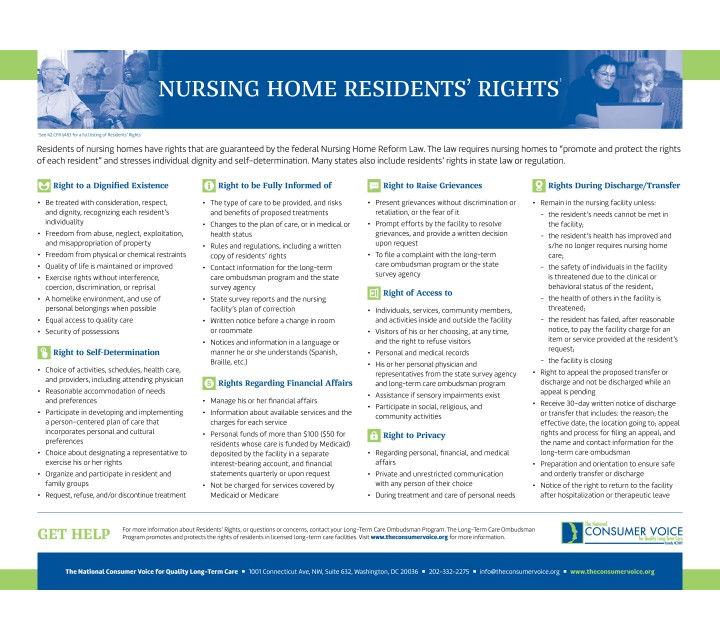 Rights Of A Resident In A Nursing Home
